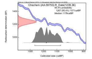 Chechem%20(aa-59753)