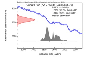 Cortaro%20fan%20(aa-2783)