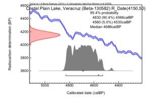 Costal%20plain%20lake,%20veracruz%20(beta-130582)