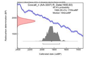 Coxcatl%c3%a1n%20(aa-3307)