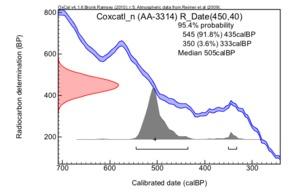 Coxcatl%c3%a1n%20(aa-3314)