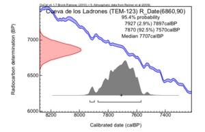 Cueva%20de%20los%20ladrones%20(tem-123)