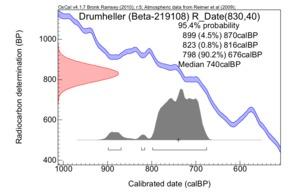 Drumheller%20(beta-219108)