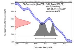 El%20carrizalito%20(aa-73212)