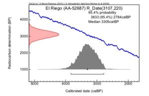 El%20riego%20(aa-52687)