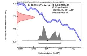 El%20riego%20(aa-52702)