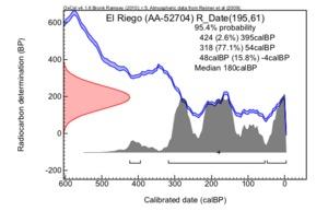 El%20riego%20(aa-52704)