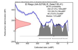 El%20riego%20(aa-52706)