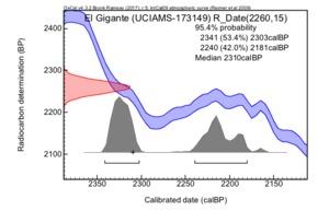 El_gigante_(uciams-173149)