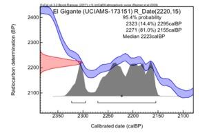 El_gigante_(uciams-173151)