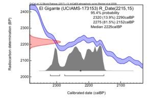 El_gigante_(uciams-173153)