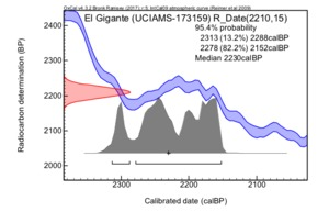 El_gigante_(uciams-173159)