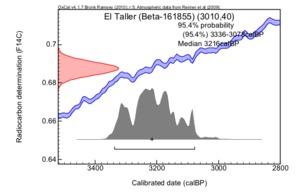 El_taller_(beta-161855)