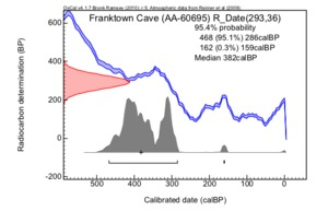 Franktown_cave_(aa-60695)