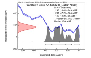 Franktown_cave_aa_56832