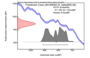 Franktown_cave_aa_60692_