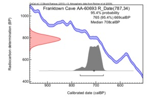 Franktown_cave_aa_60693