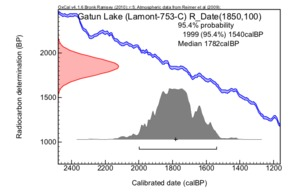 Gatun%20lake%20(lamont-753-c)