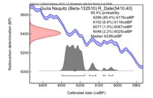 Guila%20naquitz%20(beta-132510)