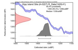 Kipp%20island%20site%20(a-0227)