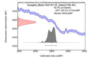 Kusijata%20(beta-162147)