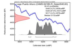 Lago_puerto_arturo_(cams-94189)