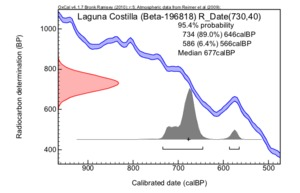 Laguna%20costilla%20(beta-196818)