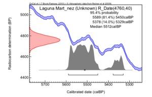 Laguna%20mart%c3%adnez%20(unknown1)