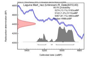 Laguna%20mart%c3%adnez%20(unknown2)