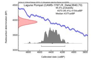 Laguna%20pompal%20(cams-1767)