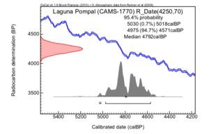 Laguna%20pompal%20(cams-1770)