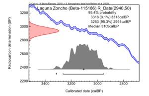 Laguna%20zoncho%20(beta-115186)