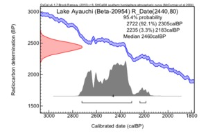 Lake%20ayauchi%20(beta-20954)