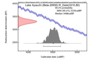 Lake%20ayauchi%20(beta-20955)