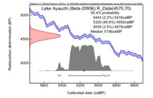 Lake%20ayauchi%20(beta-20956)