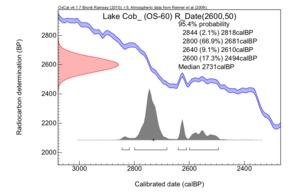 Lake%20cob%c3%a1%20(os-60)
