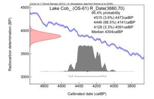 Lake%20cob%c3%a1%20(os-61)