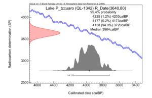 Lake%20p%c3%a1tzcuaro%20(ql-1342)