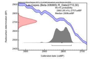 Las_capas_(beta-306685)