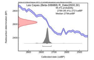 Las_capas_(beta-306688)