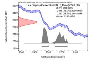 Las_capas_(beta-339693)