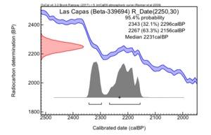 Las_capas_(beta-339694)