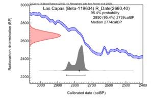 Las_capas_beta-119634_
