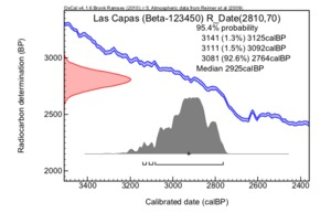 Las_capas_beta-123450_