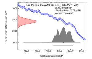 Las_capas_beta-133891_