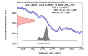Las_capas_beta-133893_