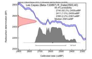 Las_capas_beta-133897_