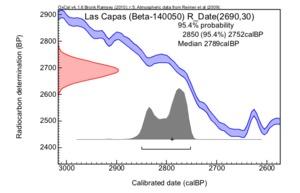 Las_capas_beta-140050_