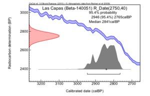 Las_capas_beta-140051_