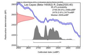 Las_capas_beta-140052_